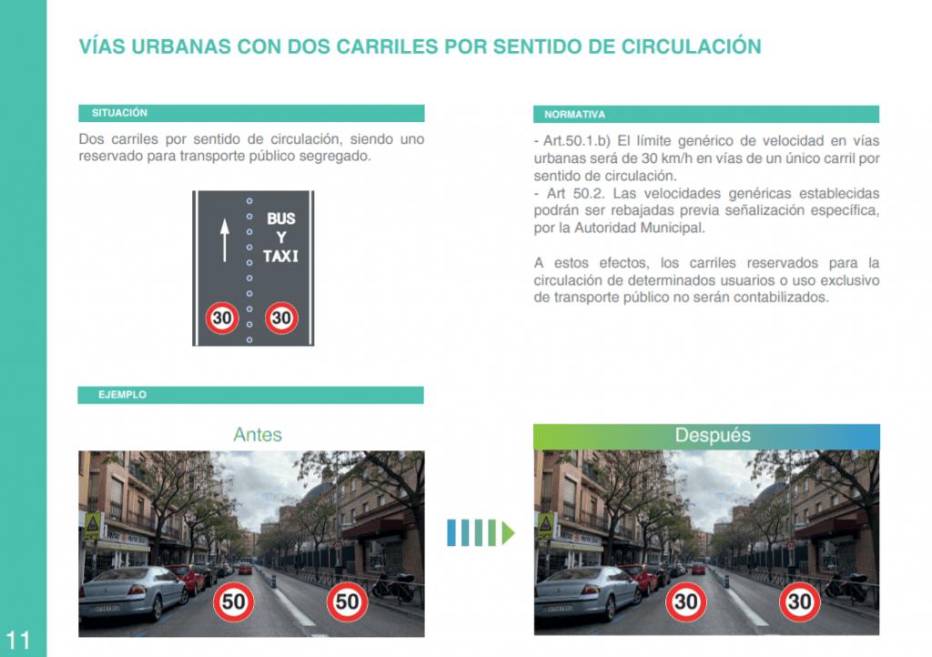 Manual Nuevos límites de velocidad en vías urbanas y travesías. Ejemplos de aplicación